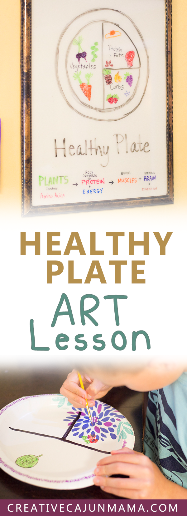 Healthy Plate Art Lesson | Hands-on Learning about Nutrition