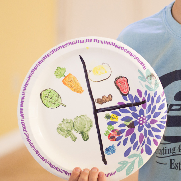 Healthy Plate Art Lesson | Hands on Learning About Nutrition