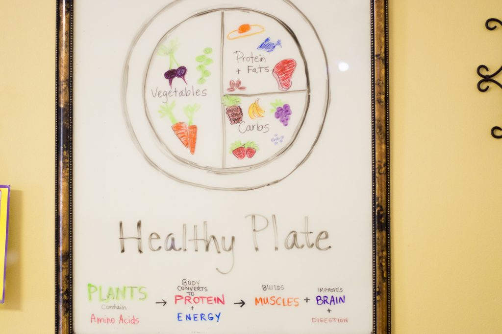 Healthy Plate Art Lesson | Creative Cajun Mama